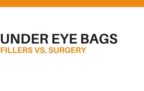 dr. brett kotlus fix under eye bag